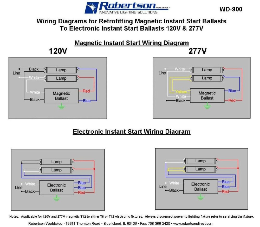 medium resolution of fulham workhorse wh5 120 l wiring diagram wiring diagrams for rv in addition fulham ballast