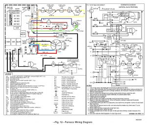 Furnace Control Board Wiring Diagram Collection