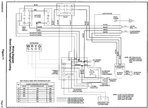 small resolution of gas furnace wiring diagram schematic rheem gas furnace wiring diagram troubleshooting in 10a