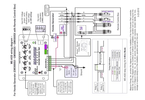 small resolution of generac battery charger wiring diagram wiring diagram for 20kw generac generator new generac battery charger