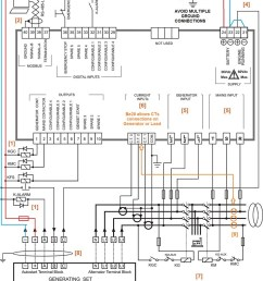 generator transfer switch wiring diagram collection [ 900 x 1068 Pixel ]