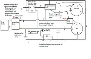 Go Go Elite Traveller Wiring Diagram Collection