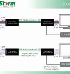 hdmi over cat5 wiring diagram full size of wiring diagram cat 5e wiring diagram fresh [ 1200 x 741 Pixel ]