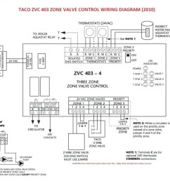 heat trace wiring diagram heat trace wiring diagram new honeywell s plan central heating wiring [ 1043 x 779 Pixel ]