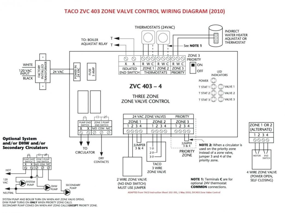 medium resolution of heat trace wiring diagram heat trace wiring diagram new honeywell s plan central heating wiring