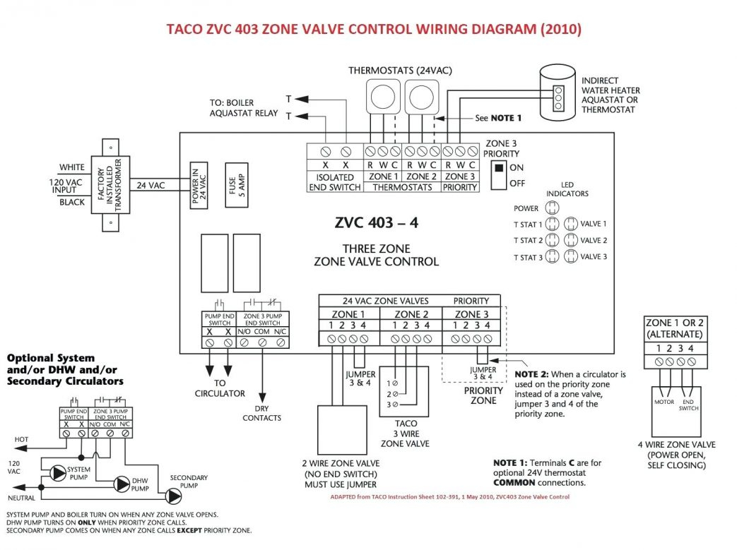 hight resolution of heat trace wiring diagram heat trace wiring diagram new honeywell s plan central heating wiring