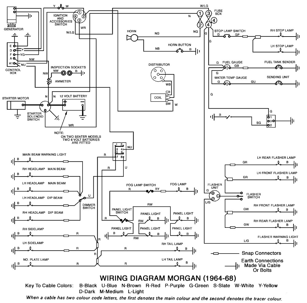 medium resolution of karcher switch wiring diagram detailed schematics diagram rh lelandlutheran com whirlpool washer parts diagram ge front