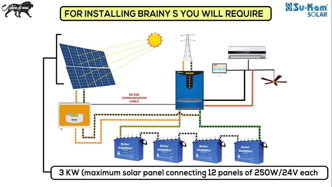hight resolution of how to install solar panels wiring diagram solar panel wiring diagram lorestanfo 13s