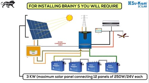 small resolution of how to install solar panels wiring diagram solar panel wiring diagram lorestanfo 13s