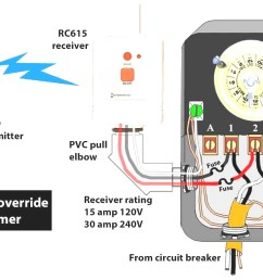 intermatic r8806p101c wiring diagram fresh intermatic pool pump timer wiring diagram inspiration revise in 1e [ 1876 x 986 Pixel ]