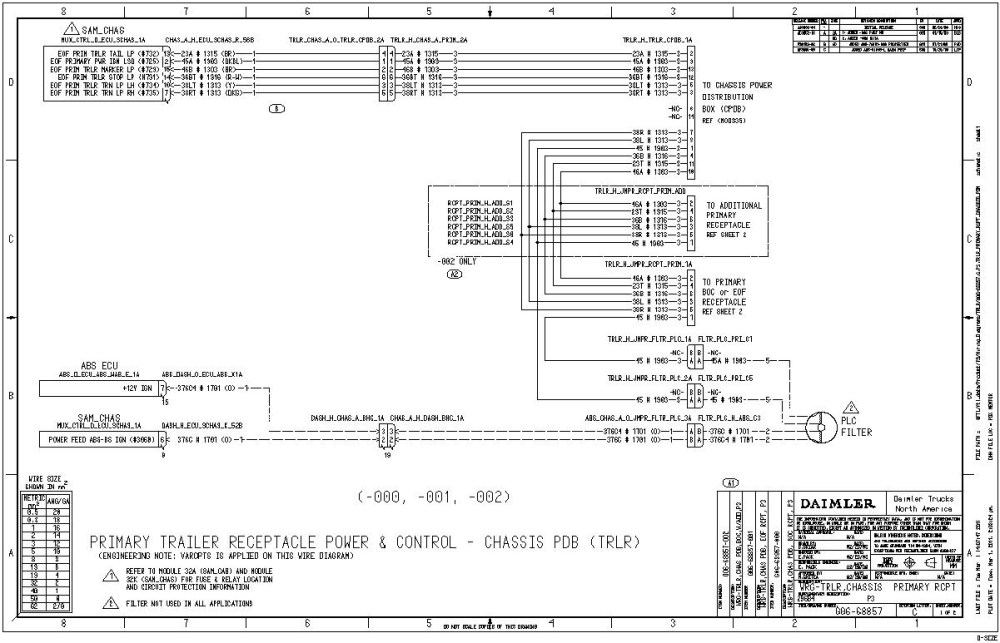 medium resolution of c6500 fuse box diagram international