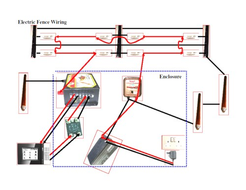 small resolution of paramax solar electric fence diagram wiring diagram used 2wire electric fence diagram