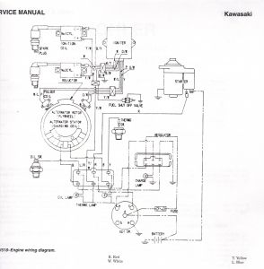 John Deere Gator Tx Wiring Diagram Sample