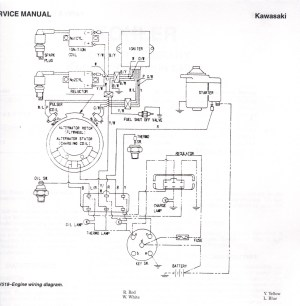 John Deere Gator Tx Wiring Diagram Sample