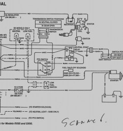 john deere l110 wiring diagram 27 collection john deere sabre wiring diagram stunning for image [ 1235 x 960 Pixel ]