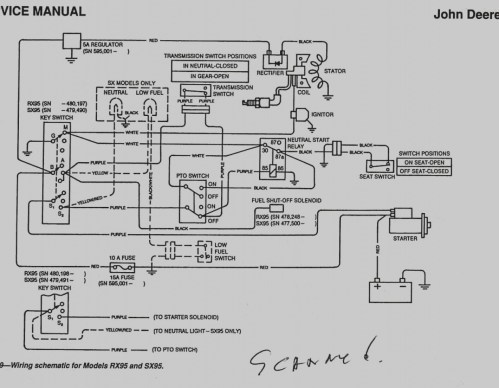 small resolution of john deere l110 wiring diagram 27 collection john deere sabre wiring diagram stunning for image
