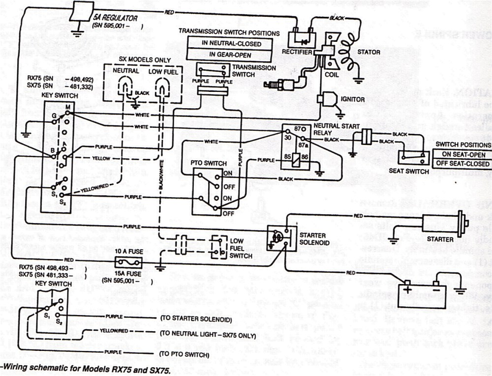 medium resolution of john deere l110 wiring diagram john deere l110 wiring diagram lovely amazing john deere 650