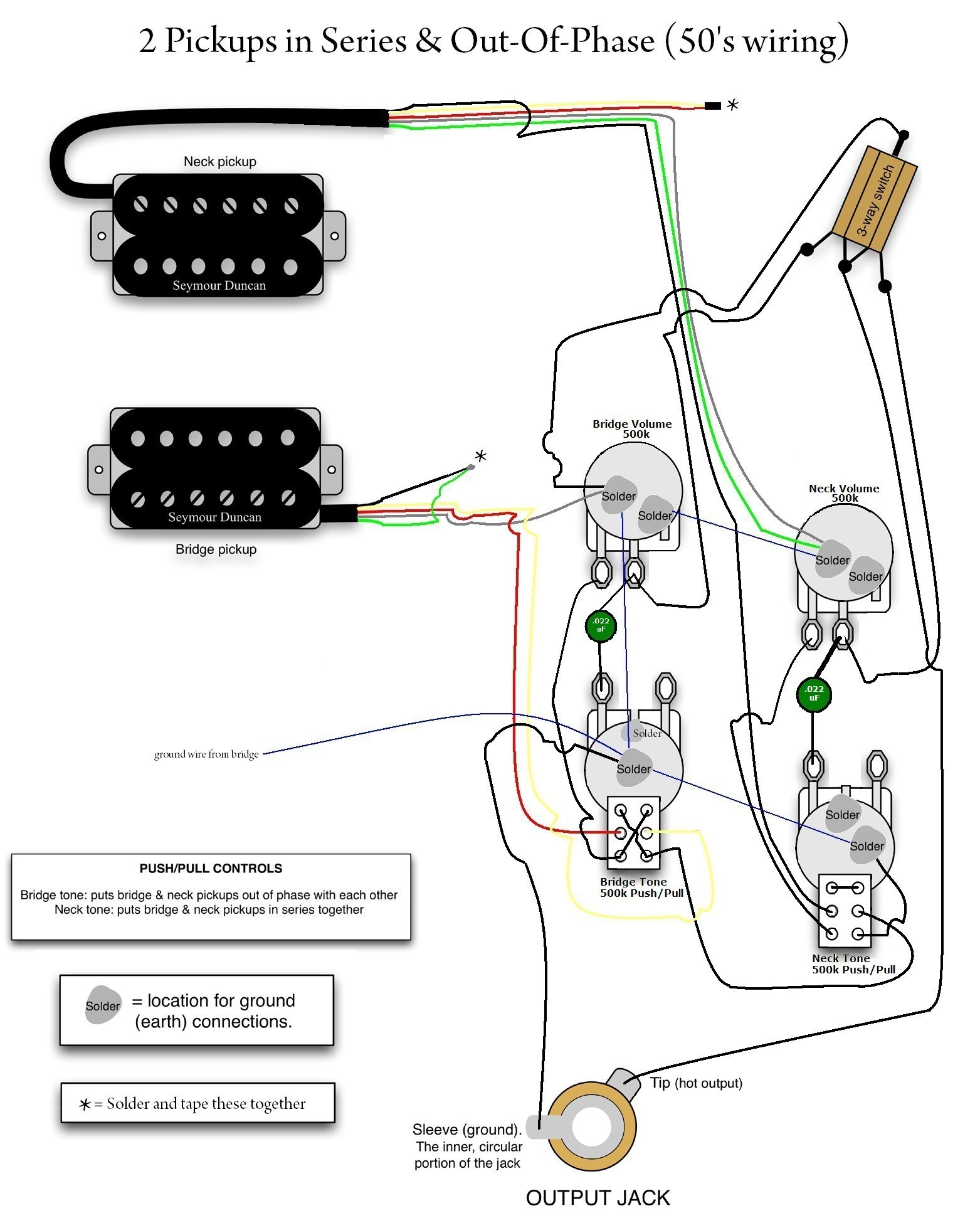 guitar pickup wiring schematics