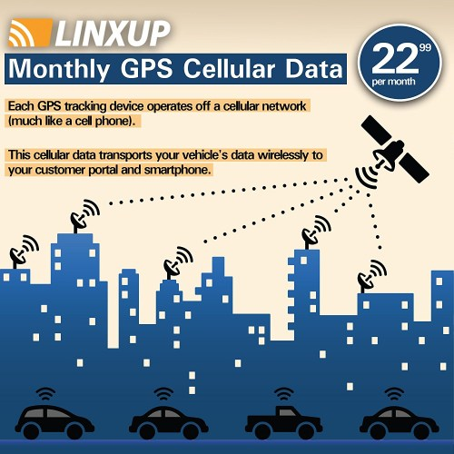 small resolution of linxup wiring diagram linxup gps trackers gps system tracking device for obd car gps vehicle