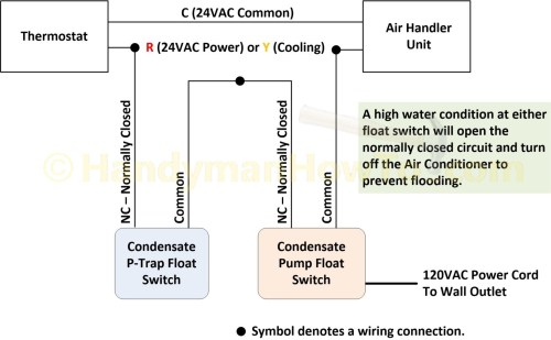 small resolution of little giant pump wiring diagram diversitech condensate pump wiring diagram collection air conditioner p trap