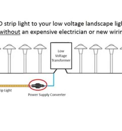 low voltage transformer wiring diagram installing led strip lights with your low voltage landscape light [ 1280 x 720 Pixel ]