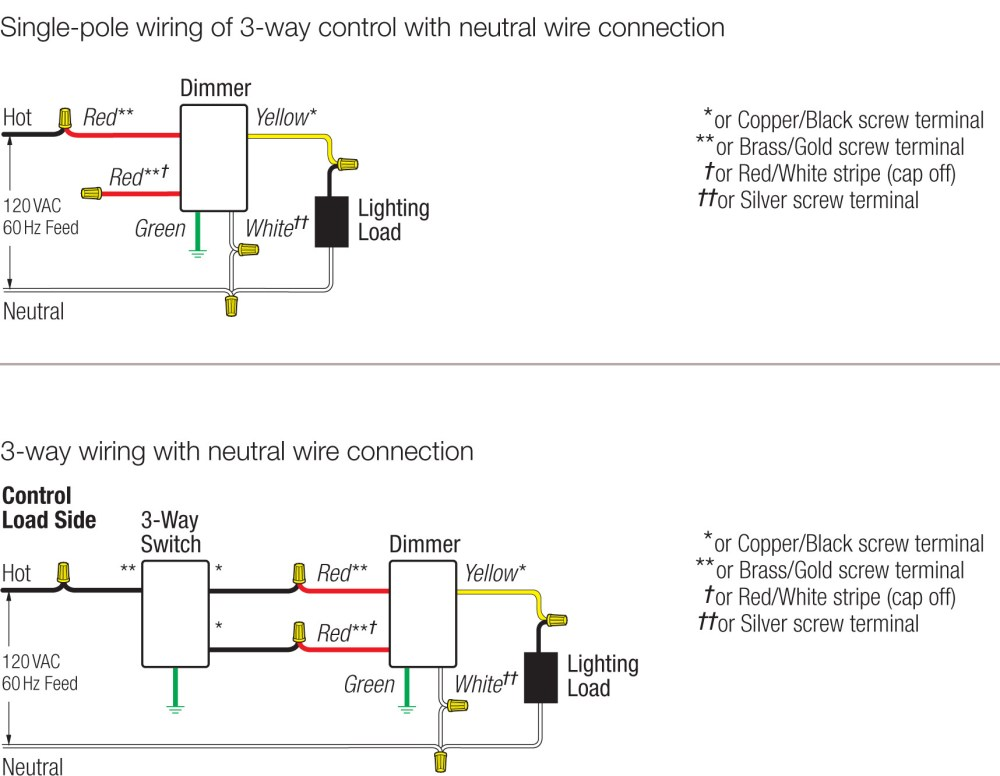 medium resolution of lutron caseta wiring diagram lutron caseta wiring diagram download lutron dimmer switch wiring diagram for