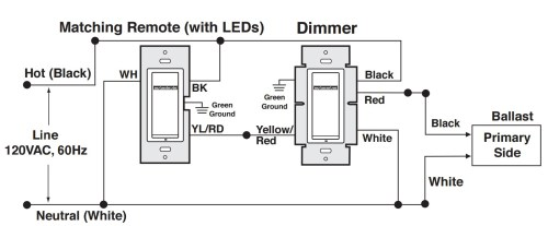 small resolution of maestro dimmer wiring wiring diagram expert lutron dimmer 3 way wiring diagram 3 way wiring diagram lutron