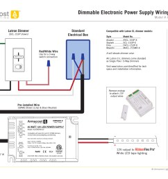 lutron skylark dimmer wiring diagram lutron diva cl wiring diagram collection lutron skylark dimmer wiring [ 1651 x 1275 Pixel ]