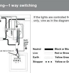 lutron skylark dimmer wiring diagram lutron skylark dimmer wiring diagram inspirational lutron dimmer switch troubleshooting [ 1122 x 735 Pixel ]