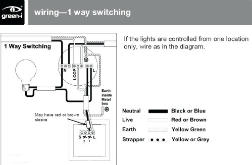 small resolution of lutron skylark dimmer wiring diagram lutron skylark dimmer wiring diagram inspirational lutron dimmer switch troubleshooting