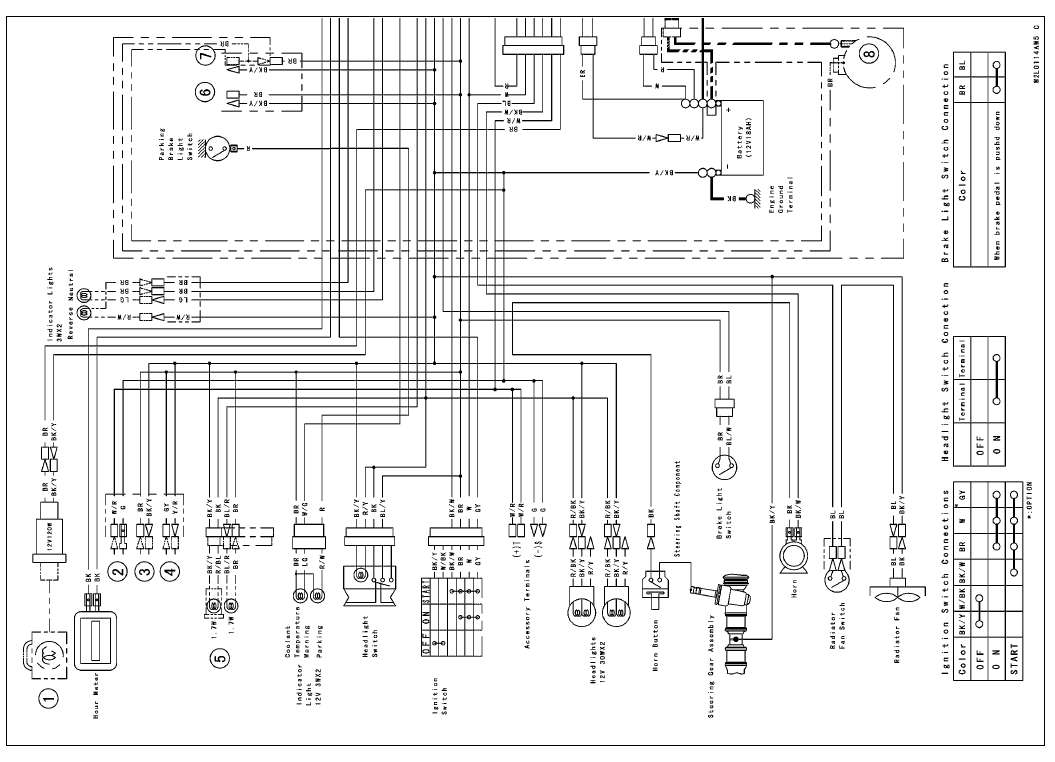 hight resolution of mighty mule 500 wiring diagram kawasaki mule wiring diagram beautiful graphic mule 3010 pinterest 6p