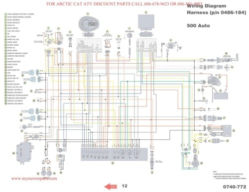 small resolution of wiring diagram for kawasaki mule wiring diagram used kawasaki mule 500 wiring schematic kaf