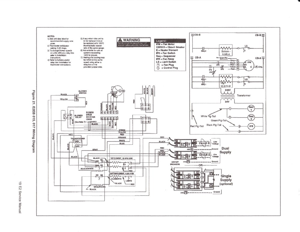 medium resolution of miller electric furnace wiring diagram wiring diagram for miller electric furnace fresh nordyne wiring diagram
