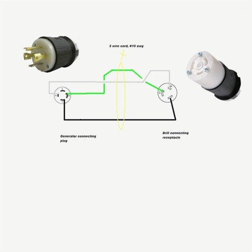 small resolution of l14 30 to 10 30 diagram data schematic diagram 14 30p wiring an l moreover nema l14 30p plug adapter further 4 wire