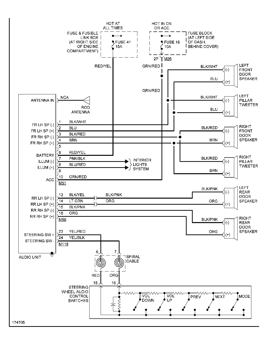 Wiring Diagram For A Brake Controller