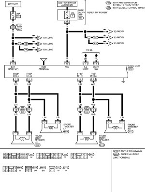 Nissan Frontier Rockford Fosgate Wiring Diagram Collection