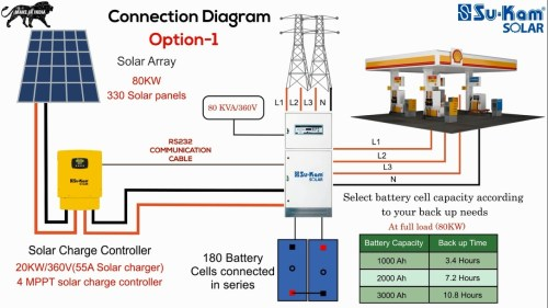 small resolution of off grid solar system wiring diagram f grid solar wiring diagram and stock vector panel