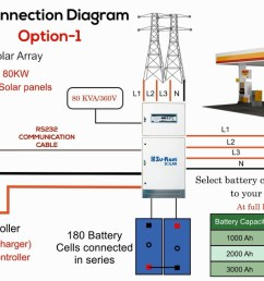 off grid solar wiring diagram f grid solar wiring diagram and stock vector panel system [ 1280 x 720 Pixel ]