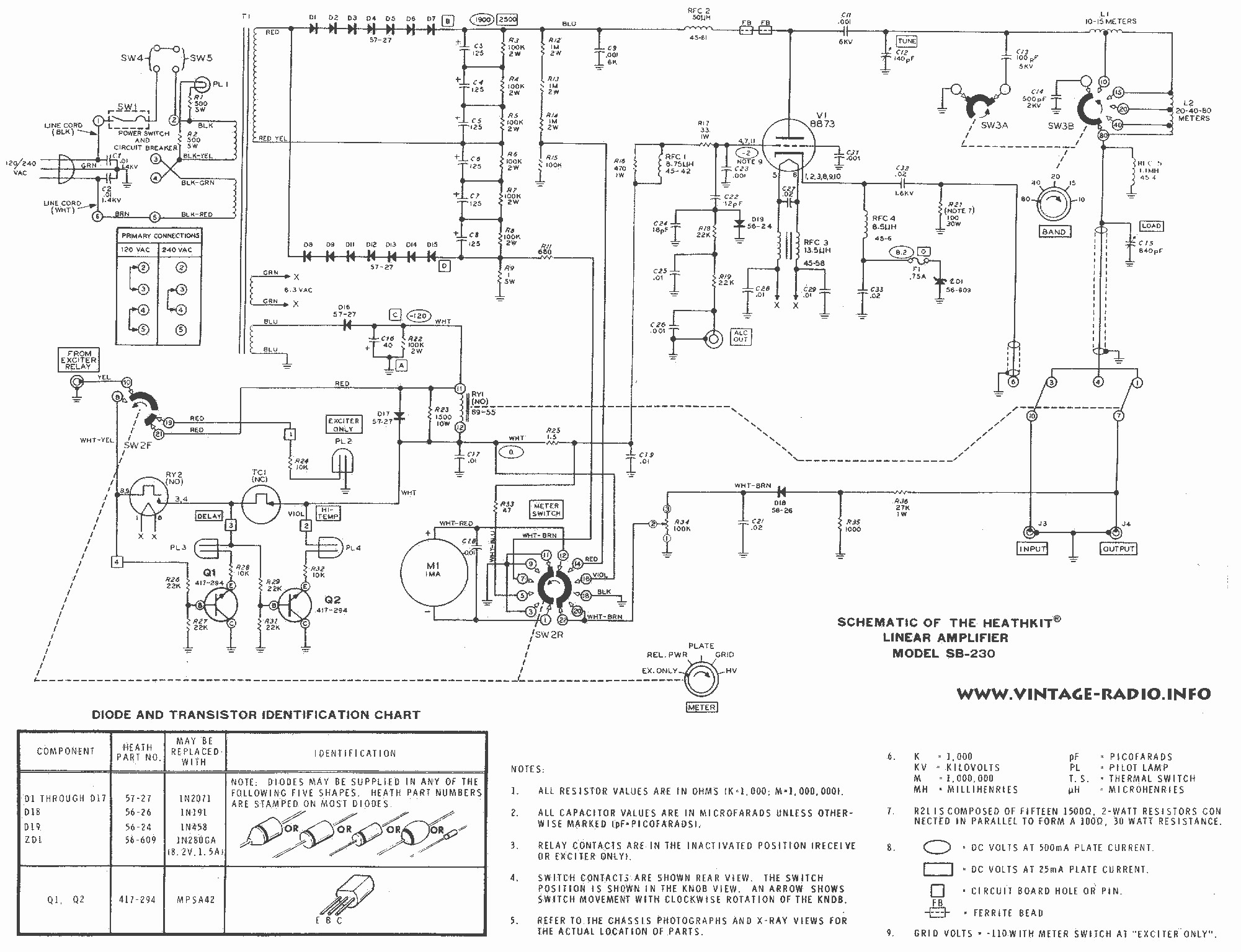 DOWNLOAD [DIAGRAM] Ezgo Marathon Wiring Diagram 36 Volt
