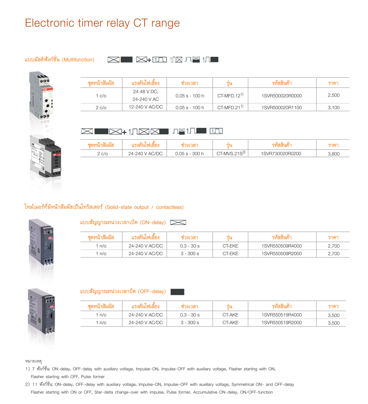 hight resolution of omron mk2p s wiring diagram sampleomron mk2p s wiring diagram amusing omron relay wiring diagram best