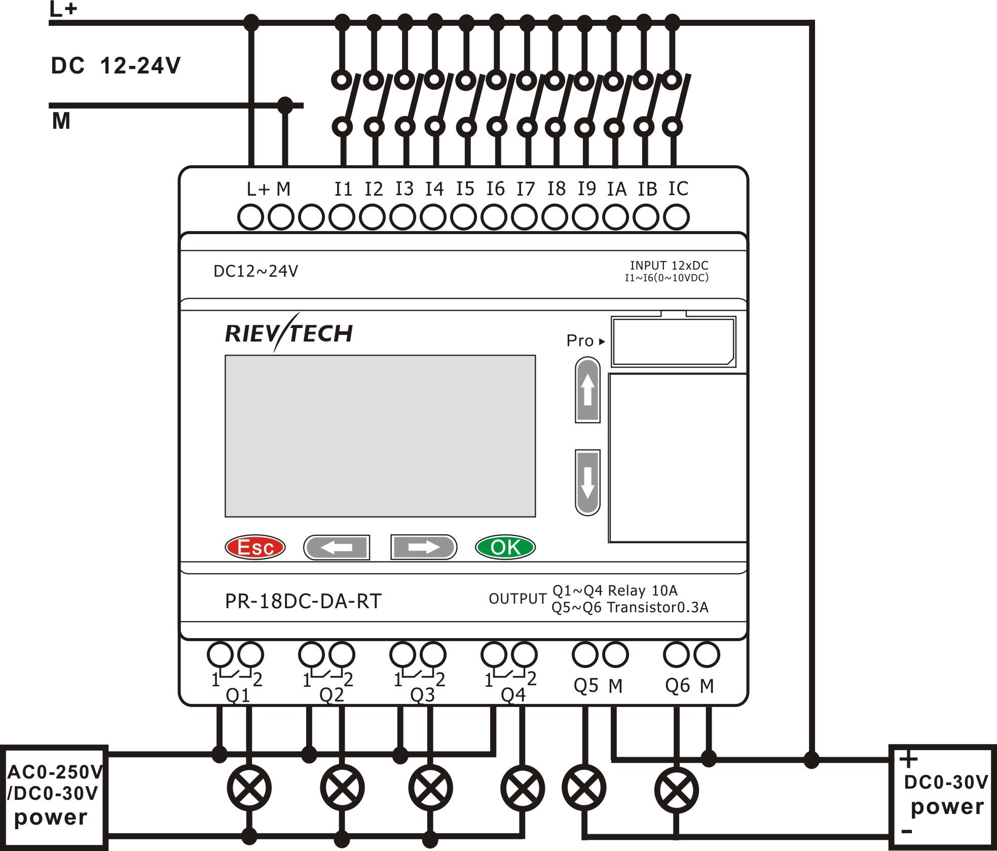 hight resolution of plc control panel wiring diagram pdf plc wiring diagram guide gambar wiring diagram relay best