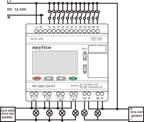 small resolution of plc control panel wiring diagram pdf plc wiring diagram guide gambar wiring diagram relay best