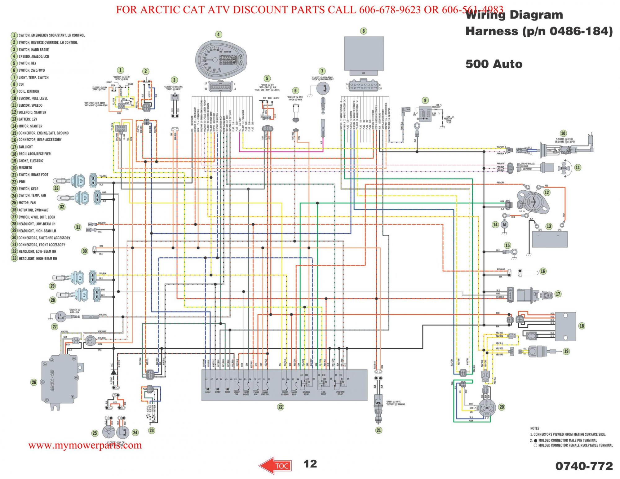 hight resolution of arctic cat 300 atv wiring diagram wiring diagram expert