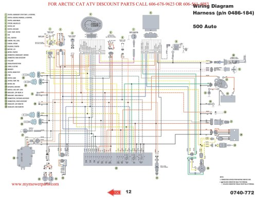 small resolution of arctic cat atv 4564 atv wiring schematics wiring diagram blog arctic cat 250 wiring schematic wiring
