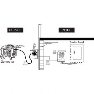 Protran Transfer Switch Wiring Diagram Sample