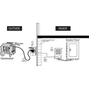 Protran Transfer Switch Wiring Diagram Sample