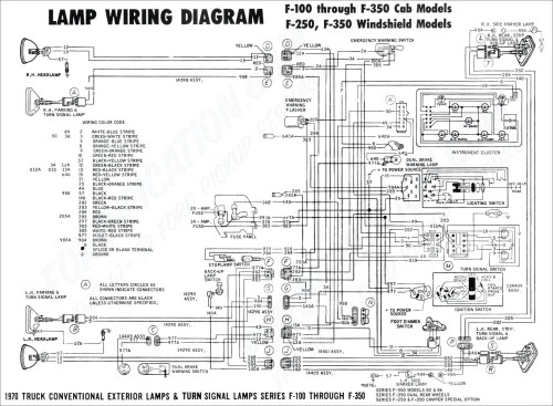 small resolution of pto switch wiring diagram 2017 ford f550 pto wiring diagram recent 2003 f250 wiring diagram