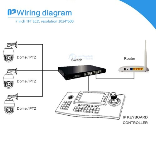 small resolution of ptz controller wiring diagram subject aeproducttsubject 16f
