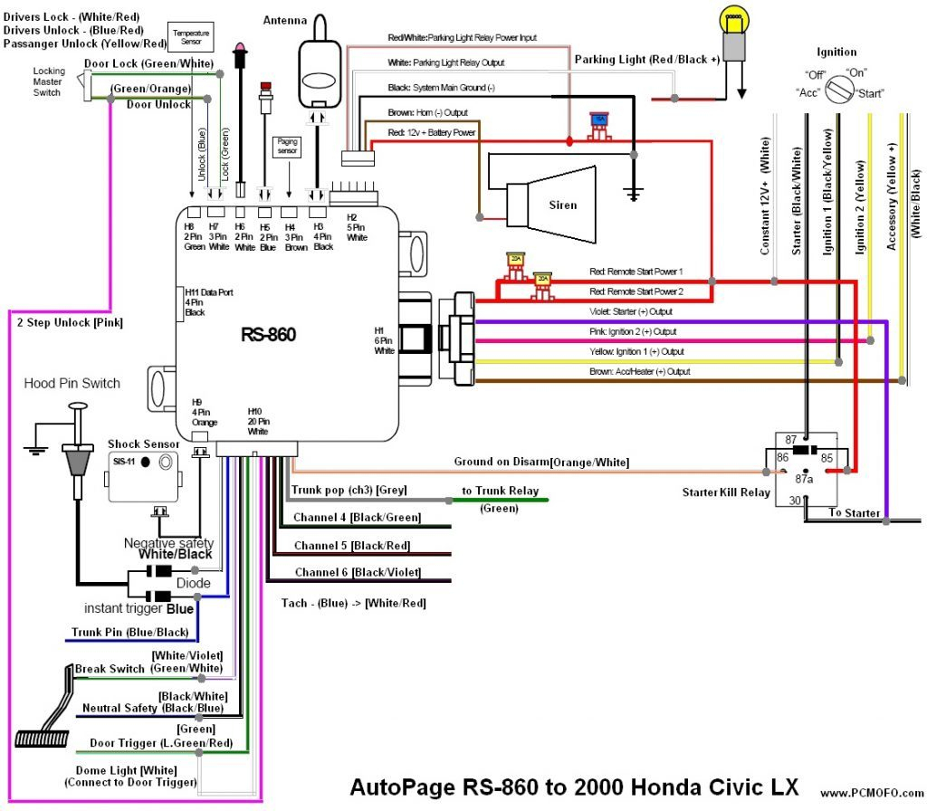 wiring diagram house alarm wiring diagram site Code Alarm Ignition Bypass