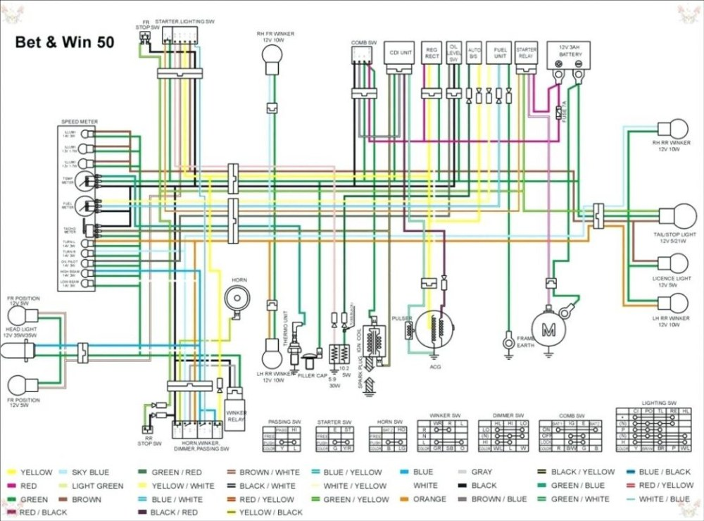 medium resolution of rascal 305 wiring diagram kymco mobility scooter wiring diagram manuals and diagrams scooters 13h